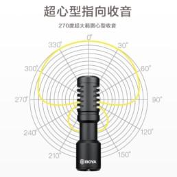 Boya MM1+ 通用型迷你麥克風 (升級版) 新增監聽回放功能