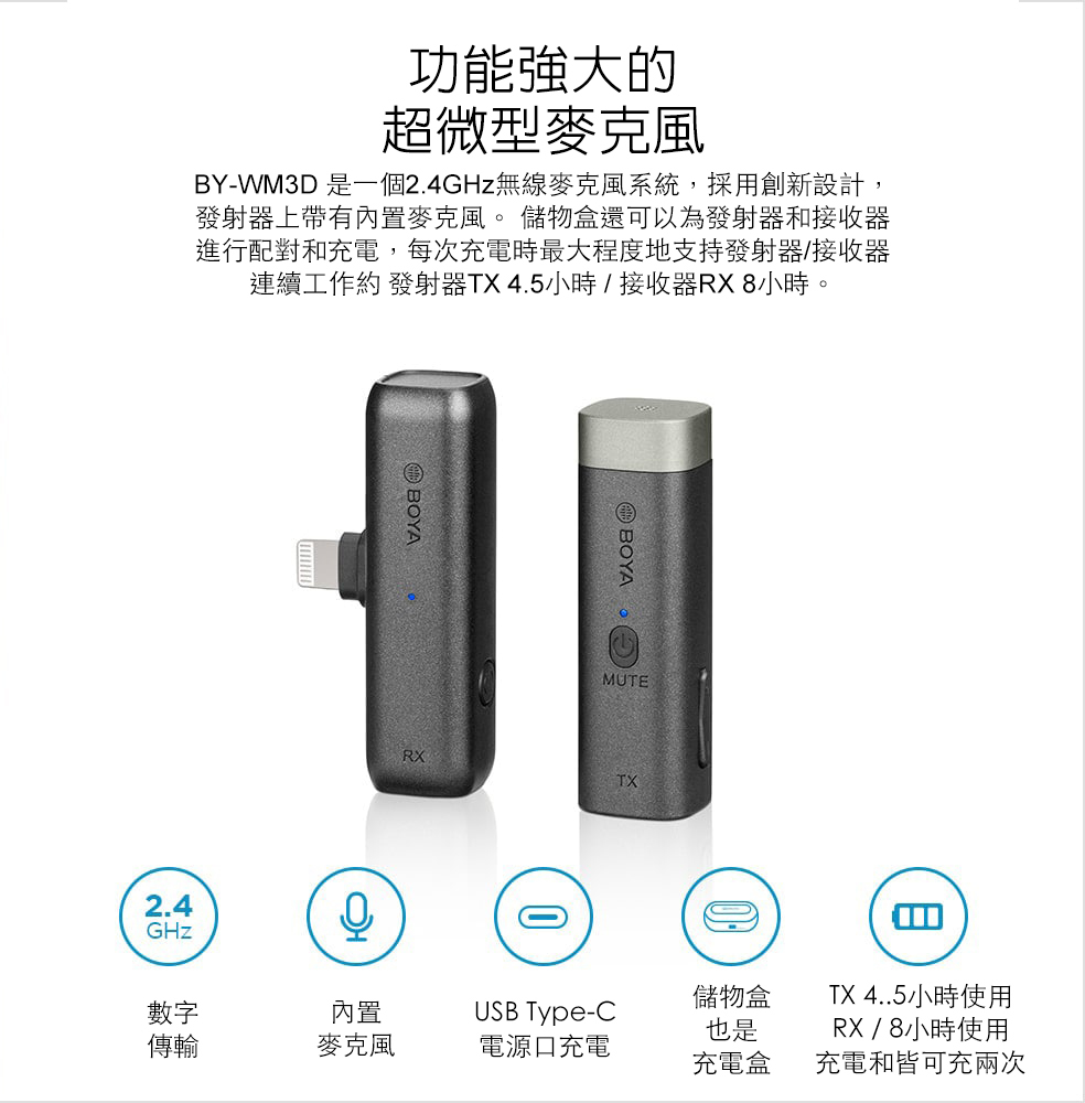 BOYA BY-WM3D 2.4GHz 無線麥克風 全新接頭可換設計!3.5mm/手機/相機/平板/Lightning蘋果iOS設備(接收+發射)